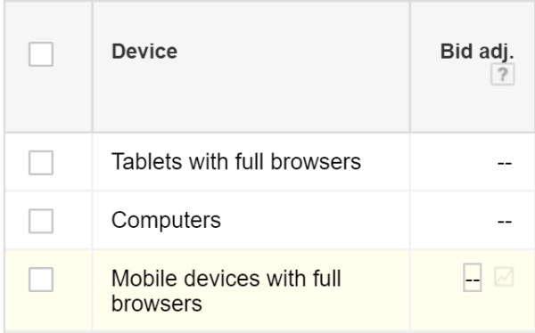 Google AdWords device bid adjustments