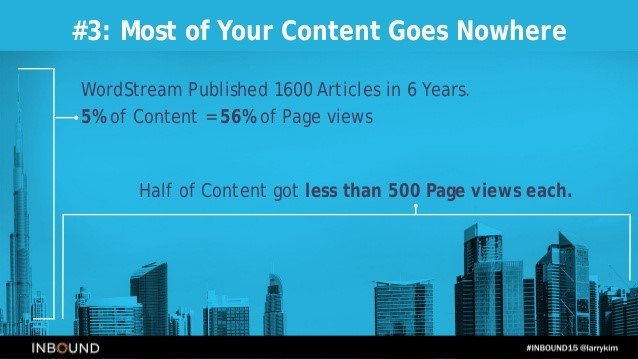 Thought leadership marketing most content goes nowhere