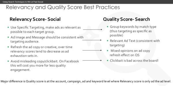 Facebook Relevancy Score vs. Google Quality Score best practices.