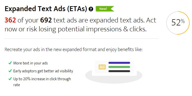 wordstream ad data
