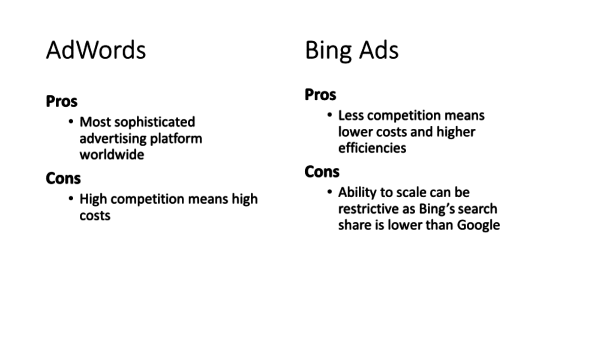 Search Channel Pros Cons