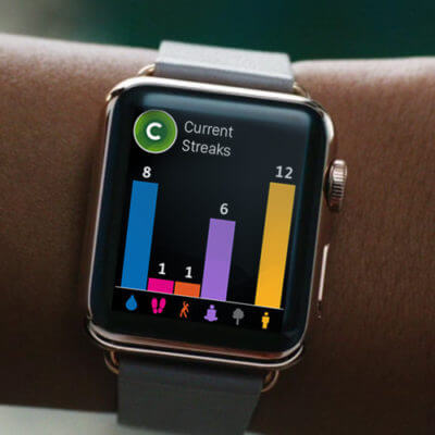 Apple Watch- Humana