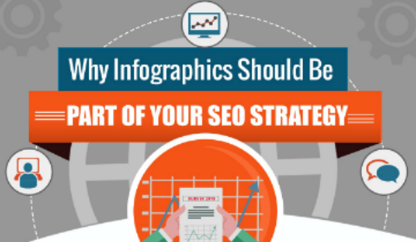 infographics-in-your-seo-strategy