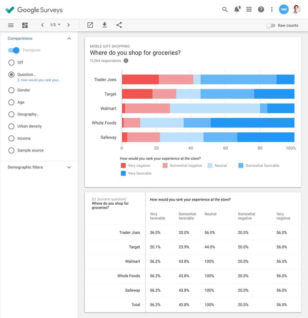 google-surveys-crosstabs