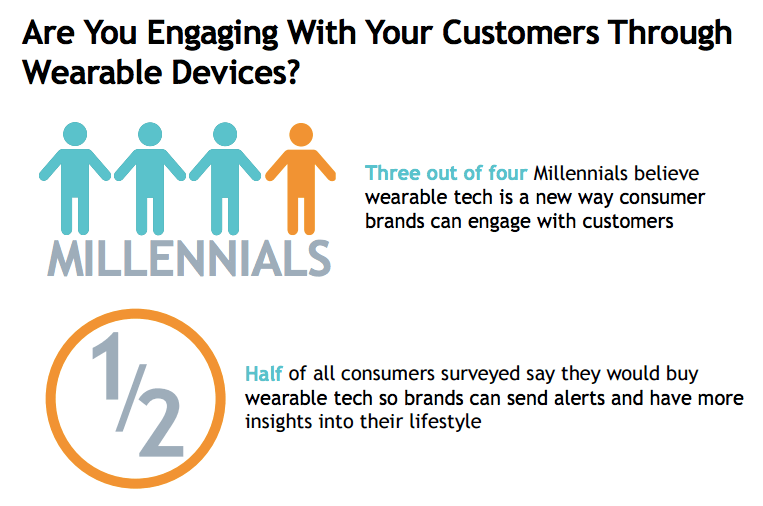 wearable-engagement