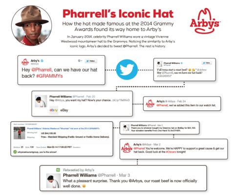 pharrell-iconic-hat