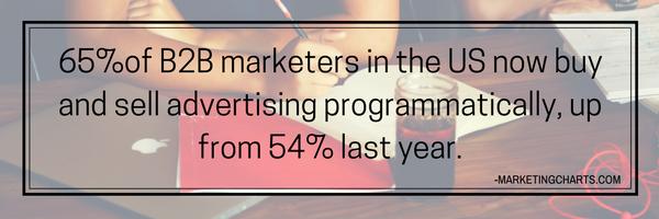 b2b-marketers-spending-on-programmatic