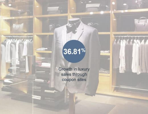 Coupon luxury sales stat