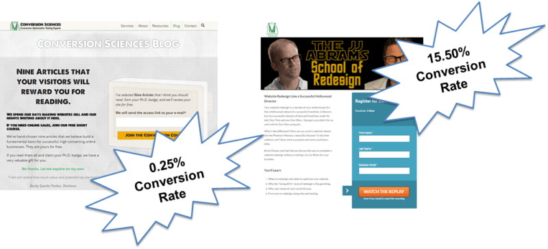 Conversion rates for dedicated landing pages (right) average 15.5%, with many converting over 40%.