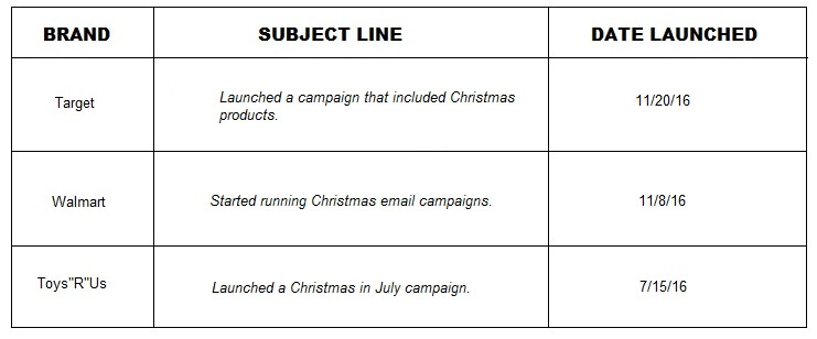 email-chart-5