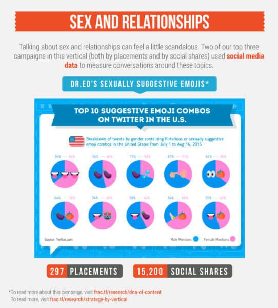 sex-relationships
